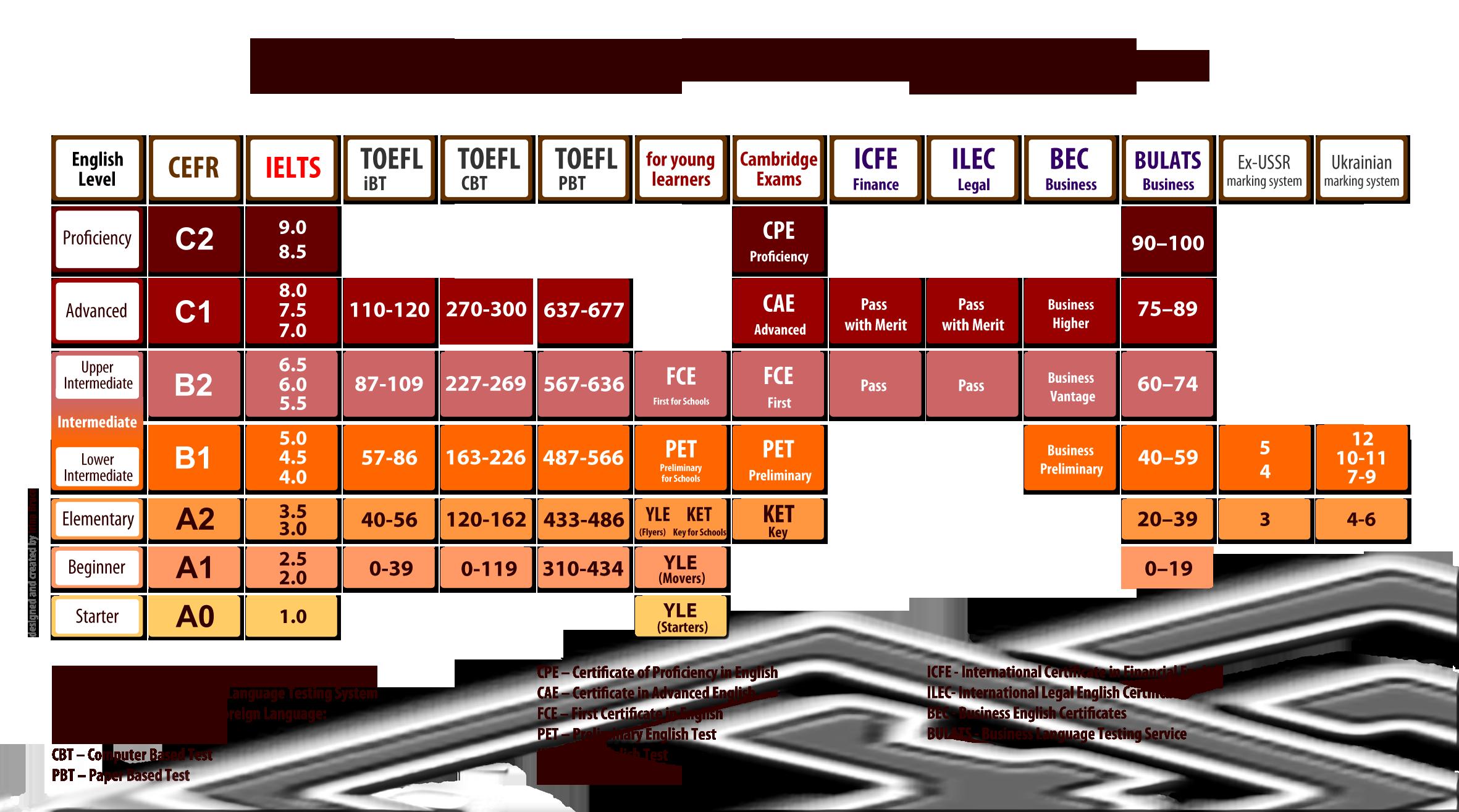 a2 english language coursework analysis